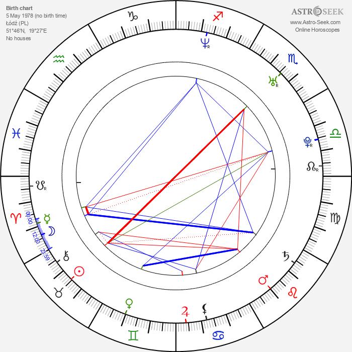 Piotr Rogucki - Astrology Natal Birth Chart