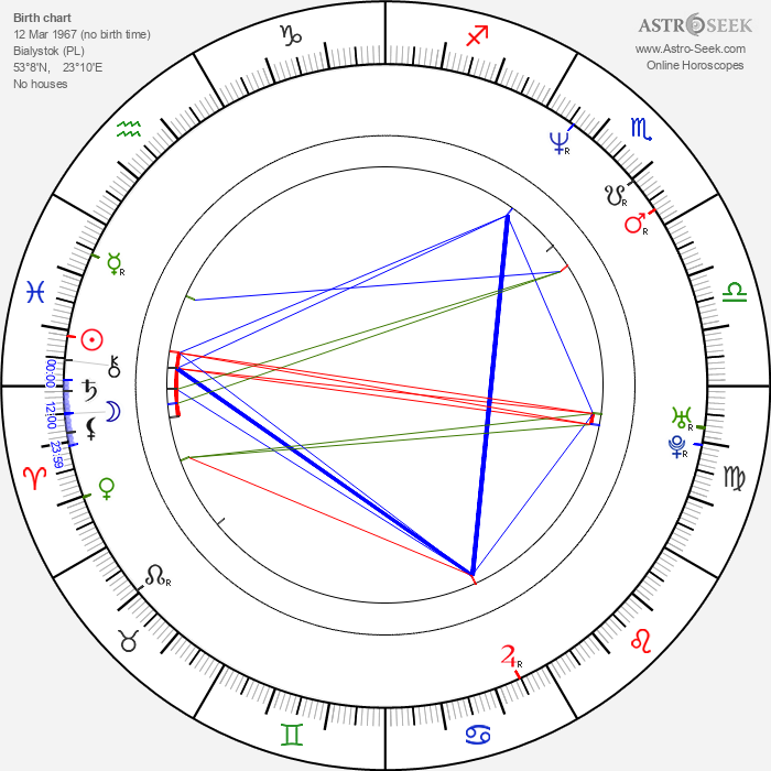 Piotr Wawrzynczak - Astrology Natal Birth Chart