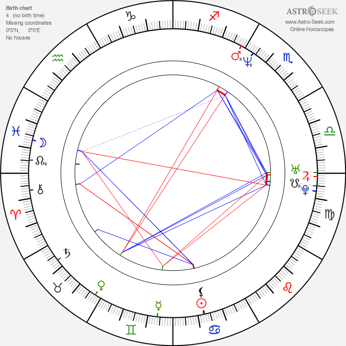 Piotr Wereśniak - Astrology Natal Birth Chart