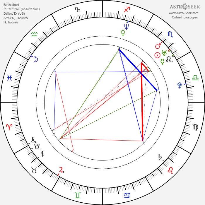 Piper Perabo - Astrology Natal Birth Chart