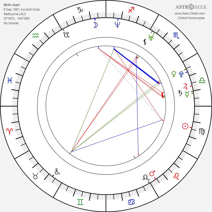 Pippa Black - Astrology Natal Birth Chart