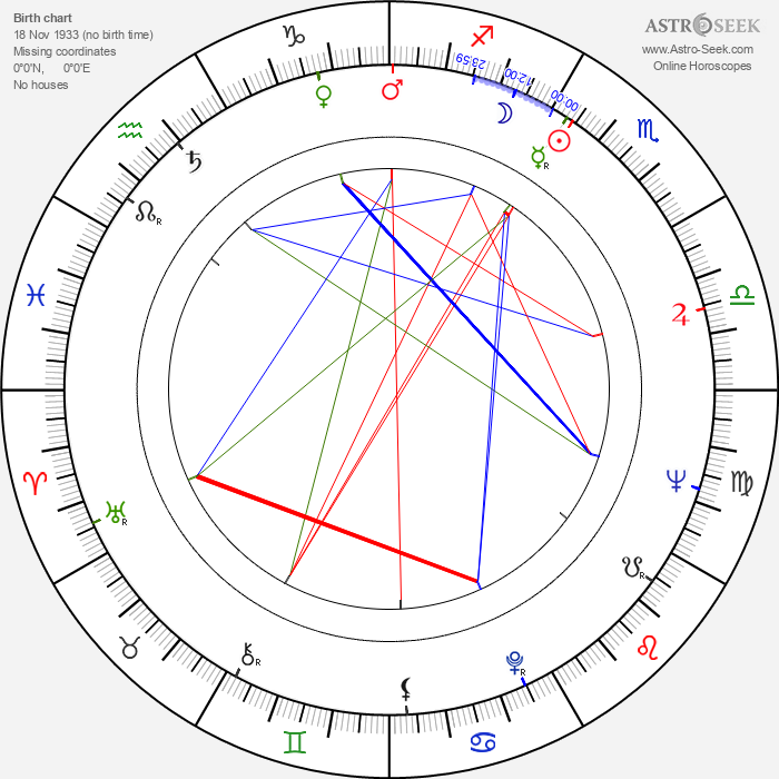 Pirjo Vaasti - Astrology Natal Birth Chart