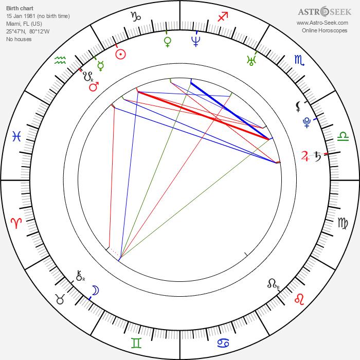 Pitbull - Astrology Natal Birth Chart
