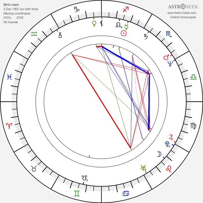 Pjotr Sapegin - Astrology Natal Birth Chart