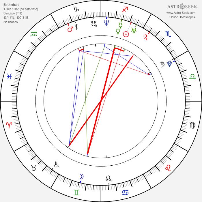 Ploy Jindachote - Astrology Natal Birth Chart