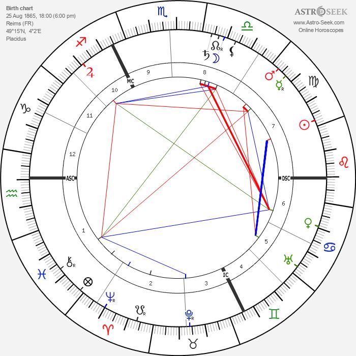 Pol Neveux - Astrology Natal Birth Chart