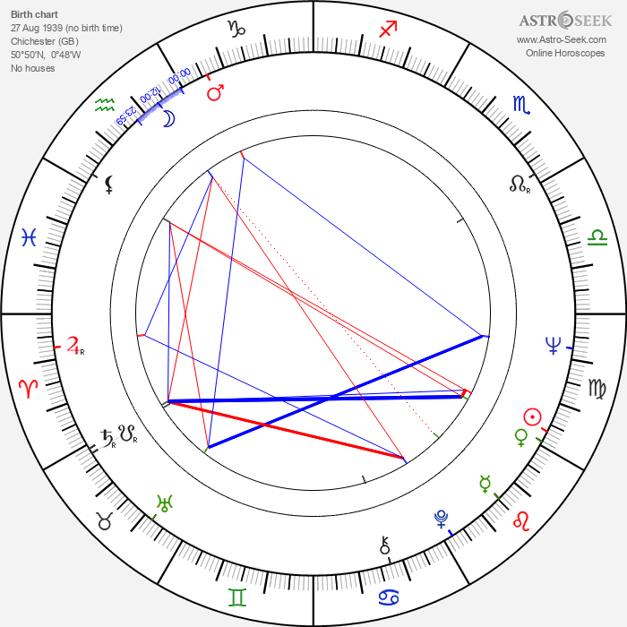 Polly Adams - Astrology Natal Birth Chart