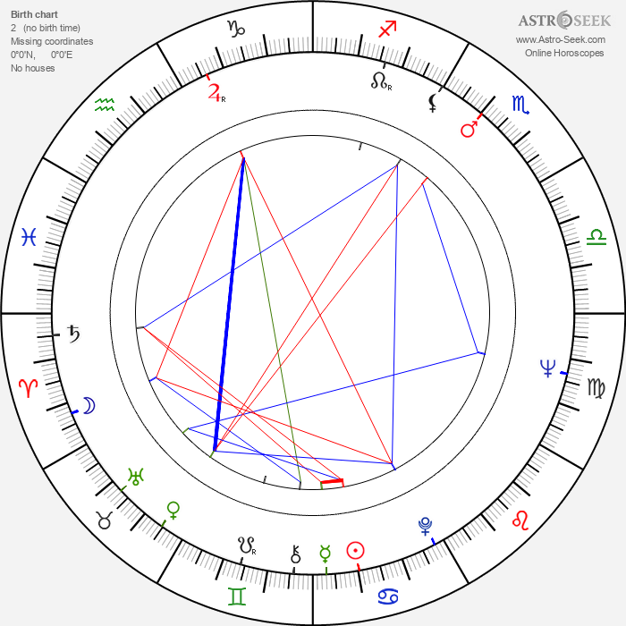 Polly Holliday - Astrology Natal Birth Chart