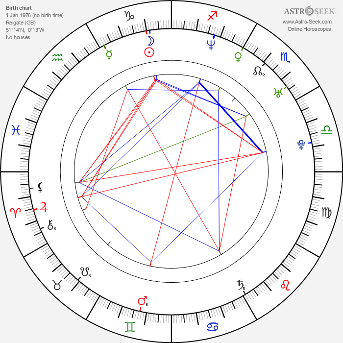 Polly Maberly - Astrology Natal Birth Chart