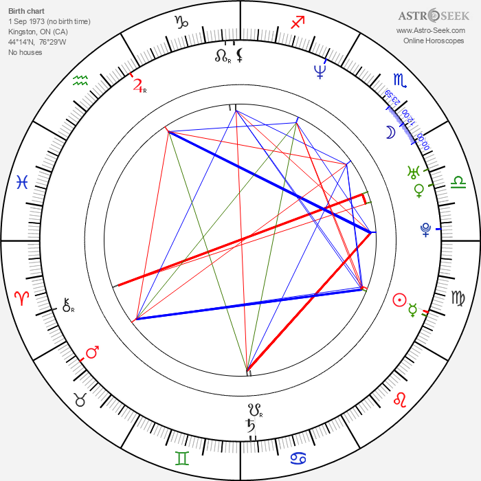 Polly Shannon - Astrology Natal Birth Chart