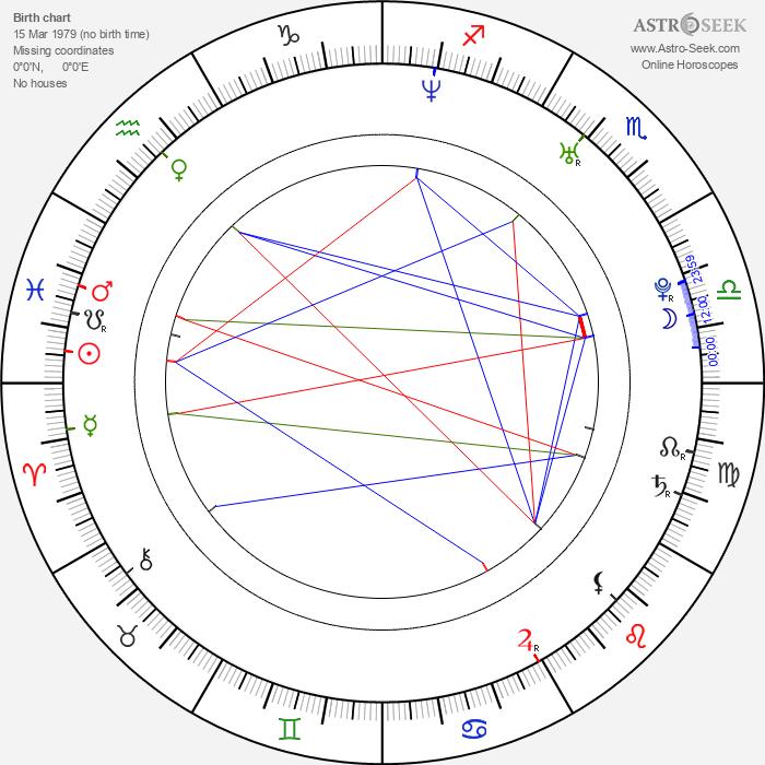 Pollyanna McIntosh - Astrology Natal Birth Chart