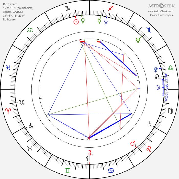 Polow da Don - Astrology Natal Birth Chart