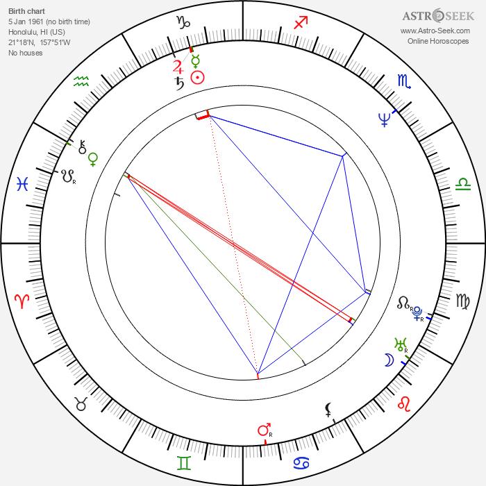 Pomaika'i Brown - Astrology Natal Birth Chart