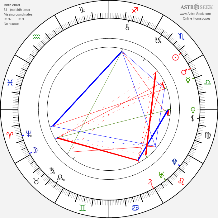 Pope Clement XIV - Astrology Natal Birth Chart