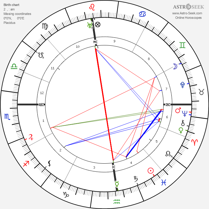 Pope Pius XII - Astrology Natal Birth Chart