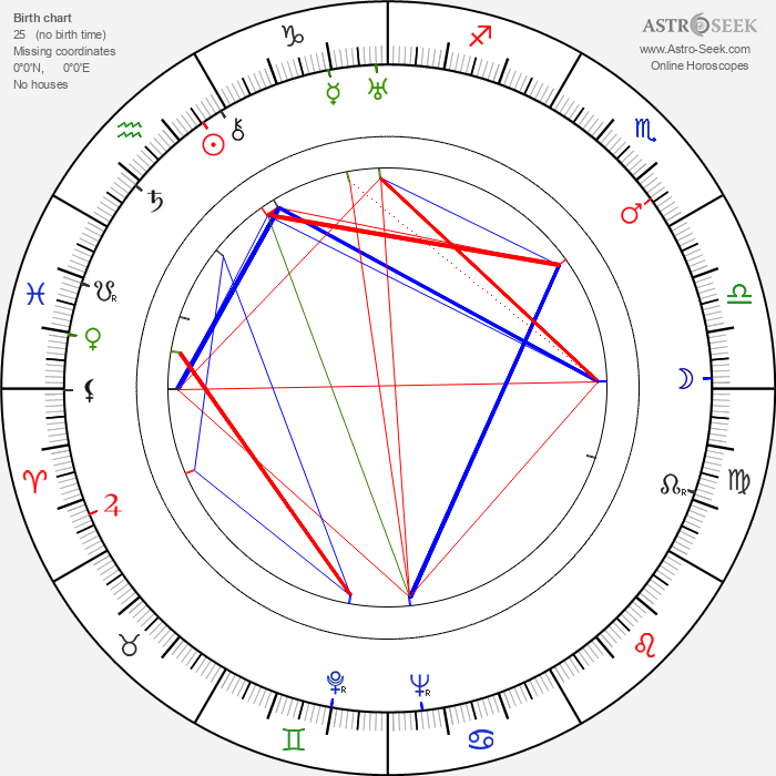 Portland Hoffa - Astrology Natal Birth Chart