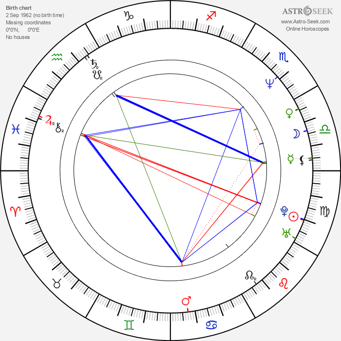 Prachya Pinkaew - Astrology Natal Birth Chart