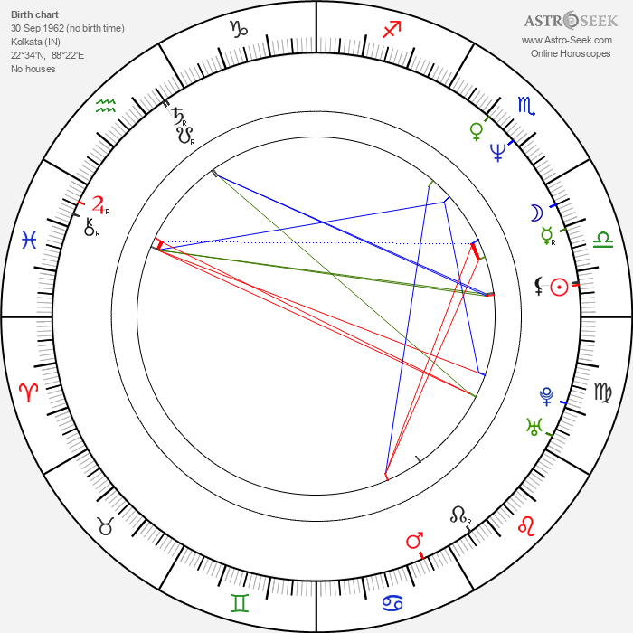 Prasenjit Chatterjee - Astrology Natal Birth Chart