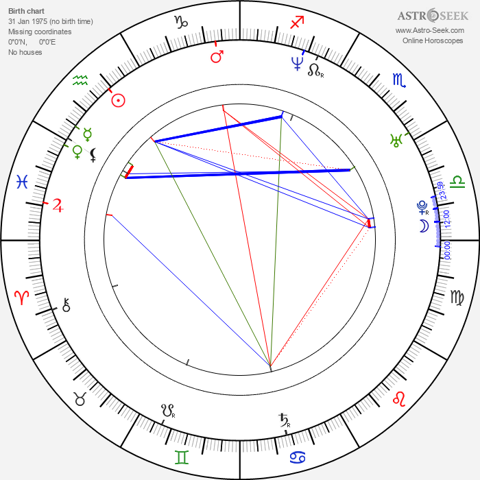 Preity Zinta - Astrology Natal Birth Chart
