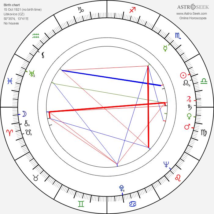 Přemysl Freiman - Astrology Natal Birth Chart