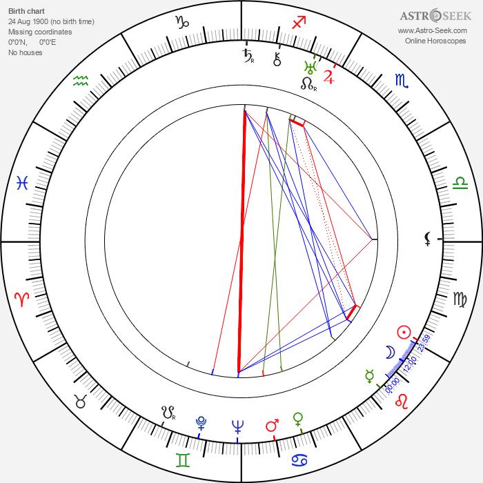 Preston Foster - Astrology Natal Birth Chart