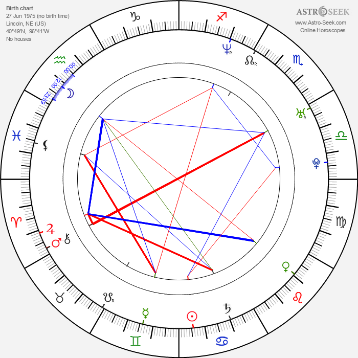 Preston James Hillier - Astrology Natal Birth Chart