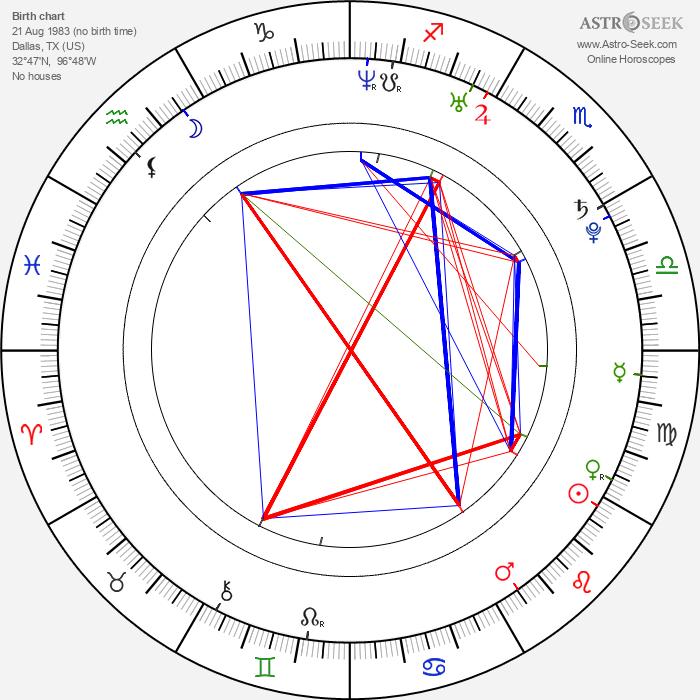 Preston Jones - Astrology Natal Birth Chart