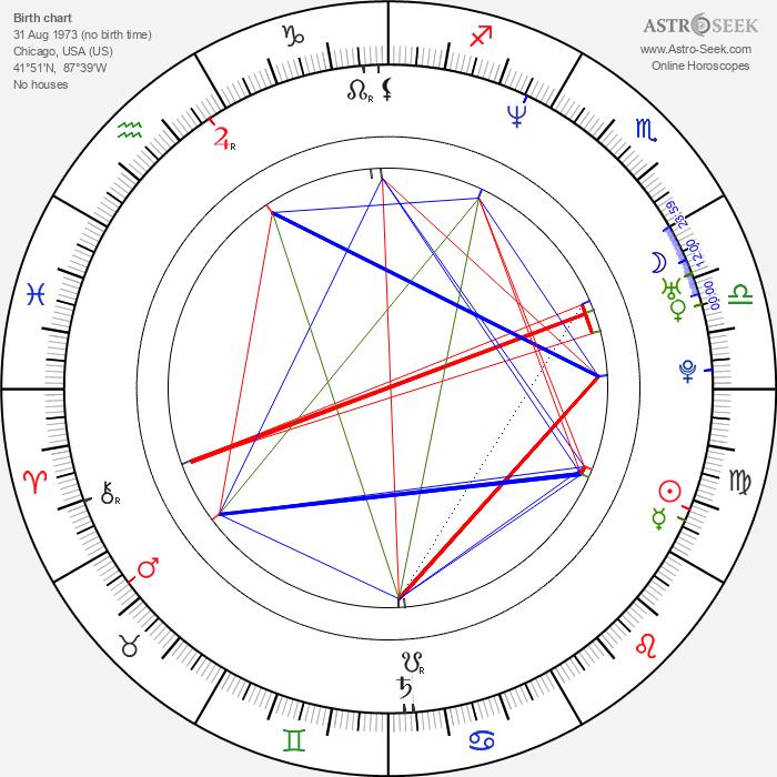 Priest Lauderdale - Astrology Natal Birth Chart