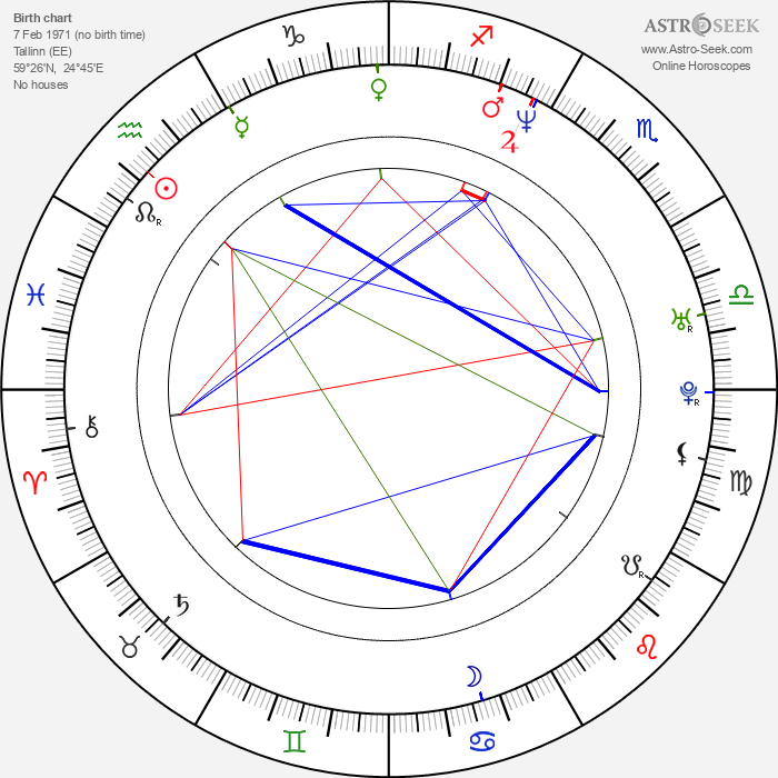 Priit Tender - Astrology Natal Birth Chart