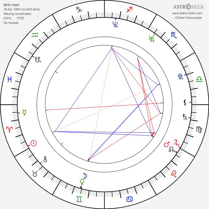 Priit Võigemast - Astrology Natal Birth Chart