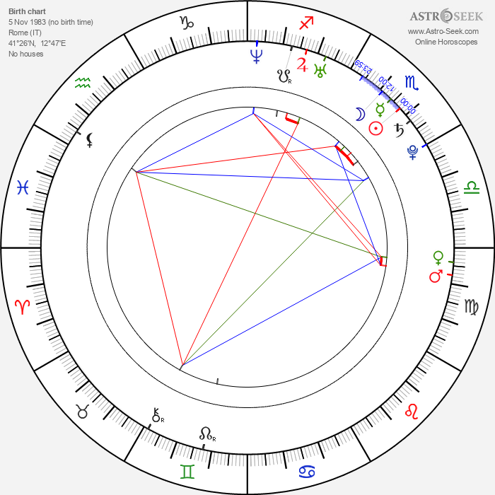 Primo Reggiani - Astrology Natal Birth Chart