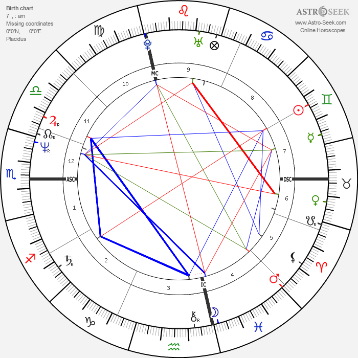 Prince - Astrology Natal Birth Chart