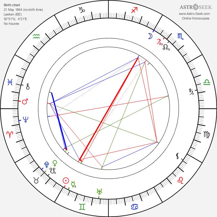 Princess Stéphanie of Belgium - Astrology Natal Birth Chart