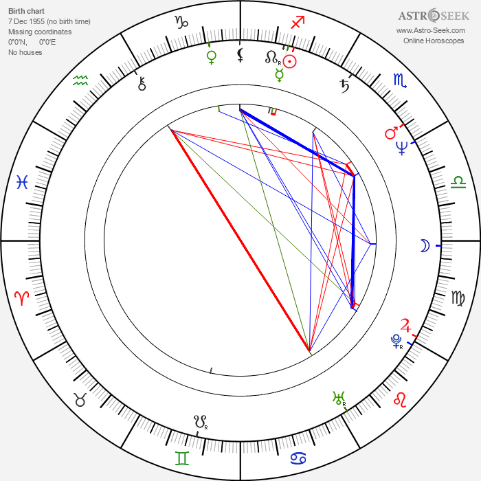 Priscilla Barnes - Astrology Natal Birth Chart