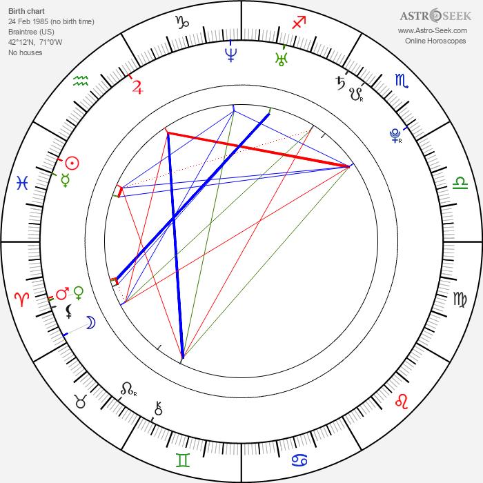 Priscilla Chan Zuckerberg - Astrology Natal Birth Chart