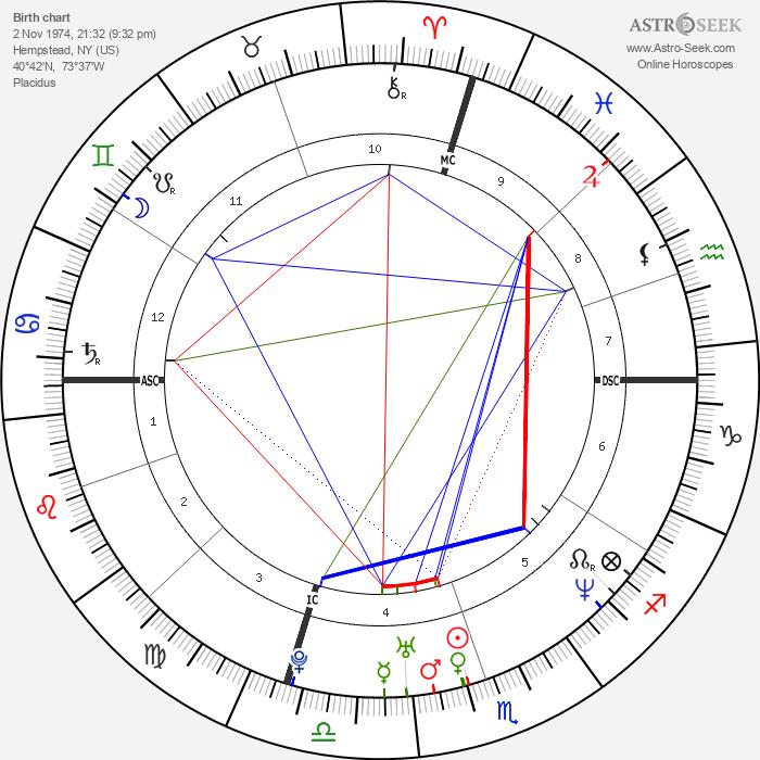 Prodigy - Astrology Natal Birth Chart