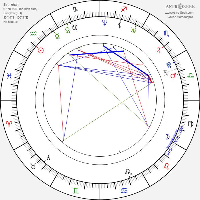 Pumwaree Yodkamol - Astrology Natal Birth Chart
