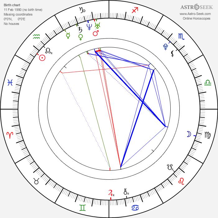 Q'Orianka Kilcher - Astrology Natal Birth Chart
