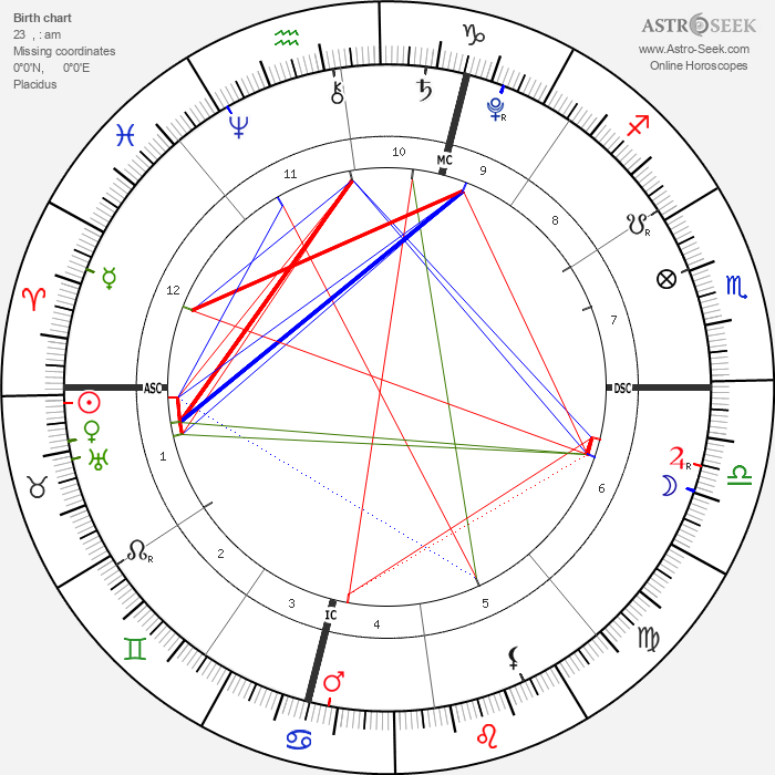 Queen Catherine de Medici - Astrology Natal Birth Chart