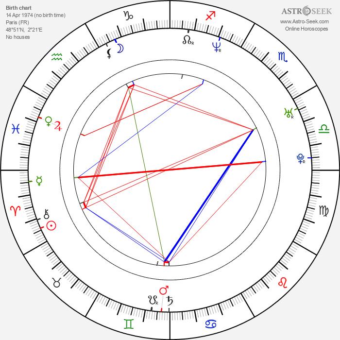 Quentin Dupieux - Astrology Natal Birth Chart