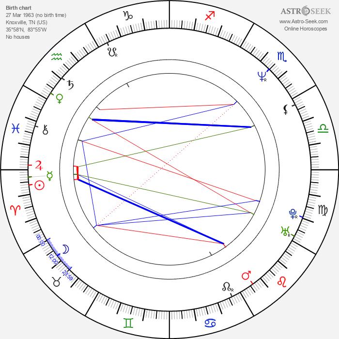 Quentin Tarantino - Astrology Natal Birth Chart