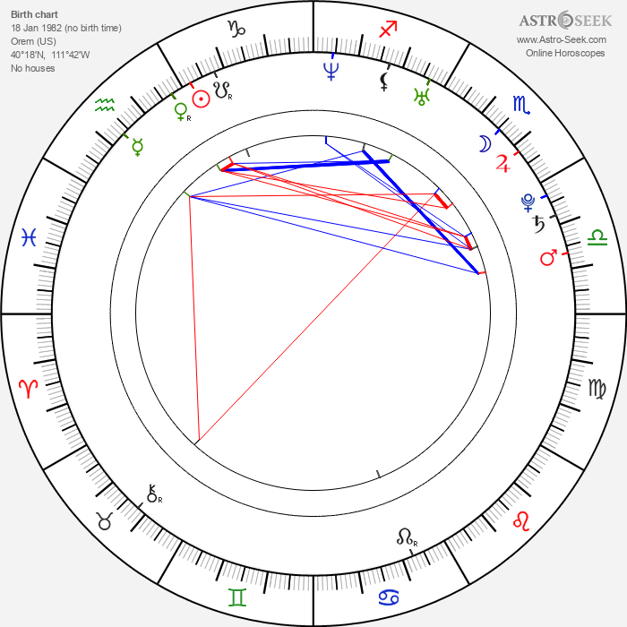 Quinn Allman - Astrology Natal Birth Chart