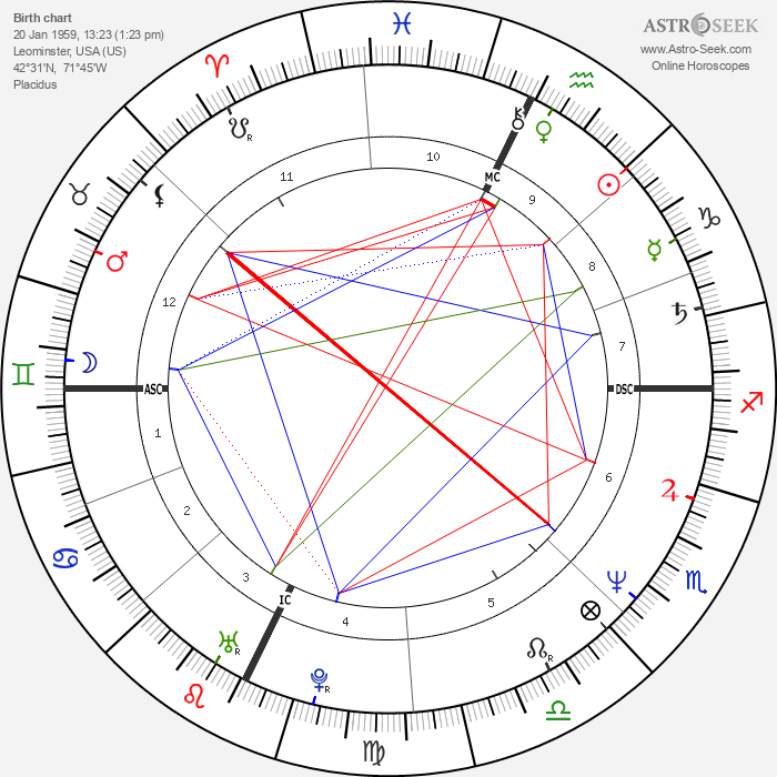 R. A. Salvatore - Astrology Natal Birth Chart