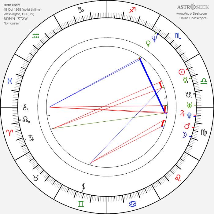 R. Ellis Frazier - Astrology Natal Birth Chart