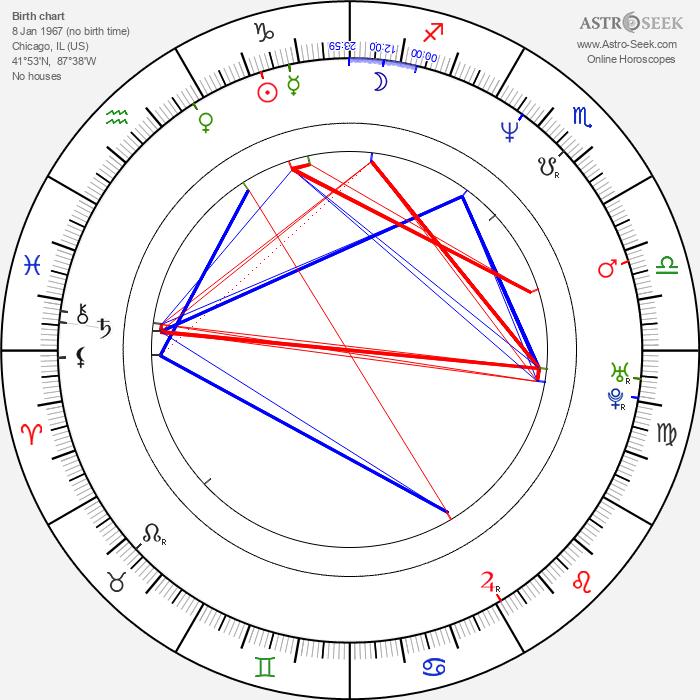 R. Kelly - Astrology Natal Birth Chart