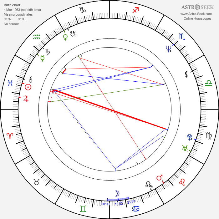 R. Michael David - Astrology Natal Birth Chart