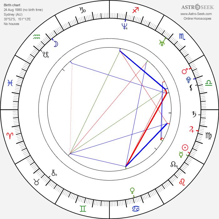 Rachael Carpani - Astrology Natal Birth Chart
