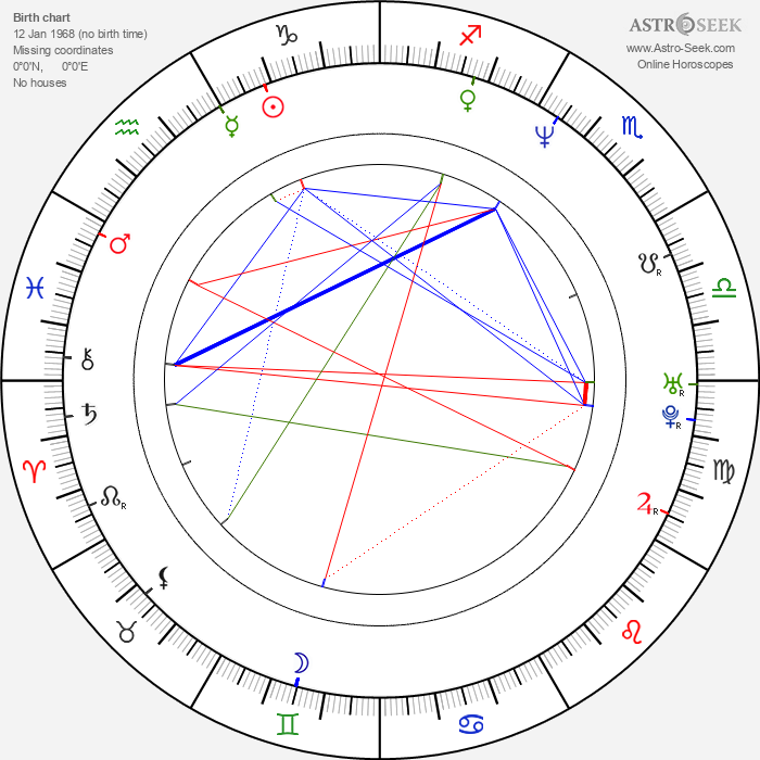 Rachael Harris - Astrology Natal Birth Chart
