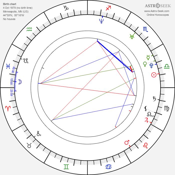 Rachael Leigh Cook - Astrology Natal Birth Chart