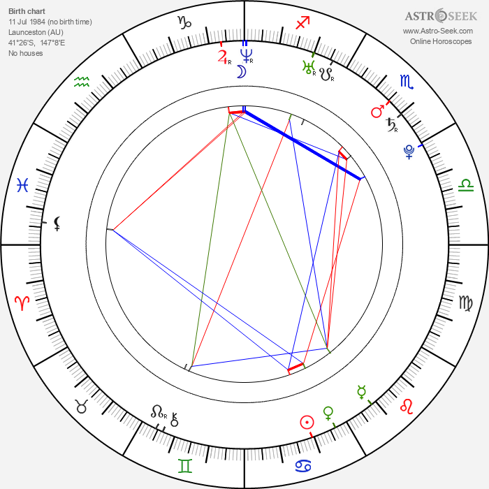 Rachael Taylor - Astrology Natal Birth Chart